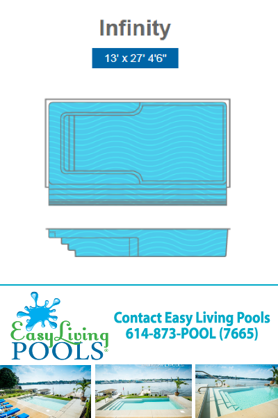 Fiberglass Swimming Pool Styles And Designs Easy Living